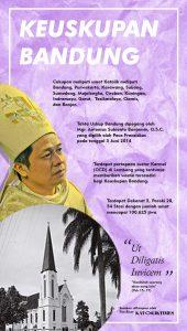 Katoliktimes-Keuskupan-bandung